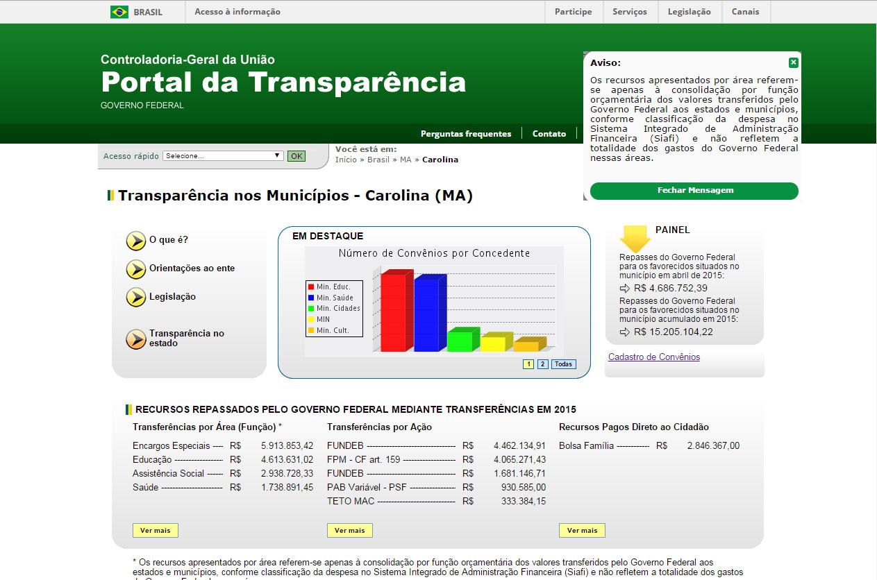 Carolina Ma Portal Da Transpar Ncia Informa R
